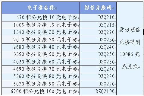 移动门户领取的电子券在京东怎么用?-移动电子