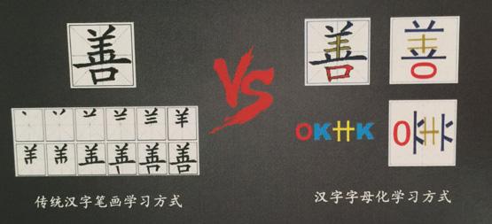 图为传统汉字笔画学习方式与汉字字母化学习方式对比图.-汉字慧 让