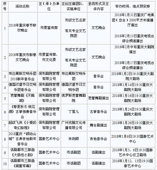 重庆:2018年元旦、春节文化活动安排