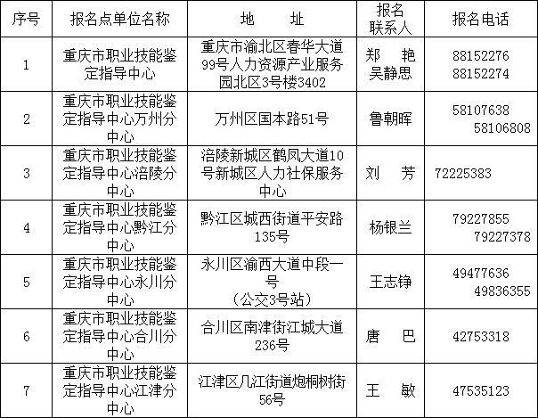 下半年职业资格统考开始报名 11月17日考试