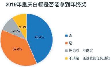 http://www.weixinrensheng.com/zhichang/1446080.html